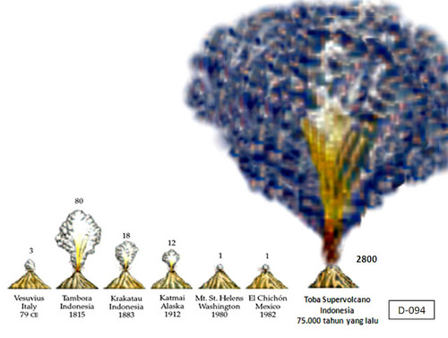 09EEEtoba_eruption
