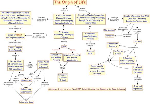 a185 Origin of Life